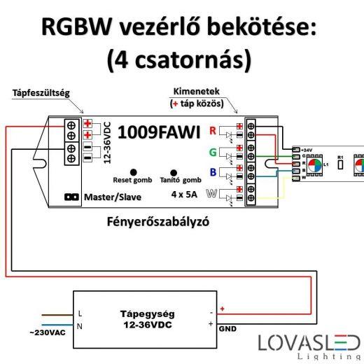 RGBW LED szalag vezérlő, WIFI-s 1009FAWI