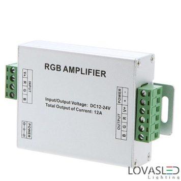 Jelszinterősítő RGB LED szalaghoz  12-24V, 3x12A