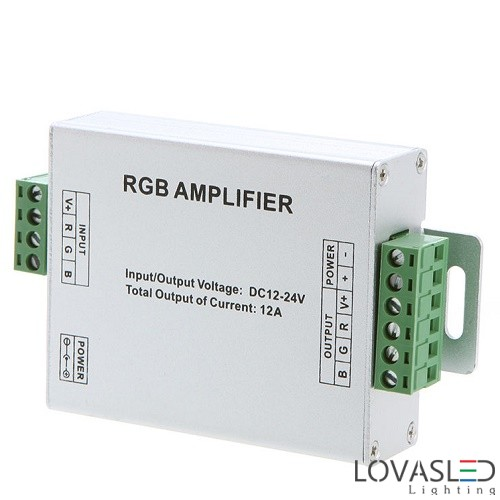 Amplifier for RGB LED strip  12-24V, 3x12A