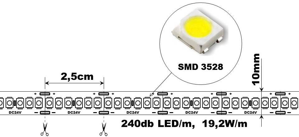 LED strip technical drawing, illustration