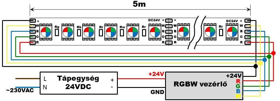 RGBW LED kapcsolási rajza - példa